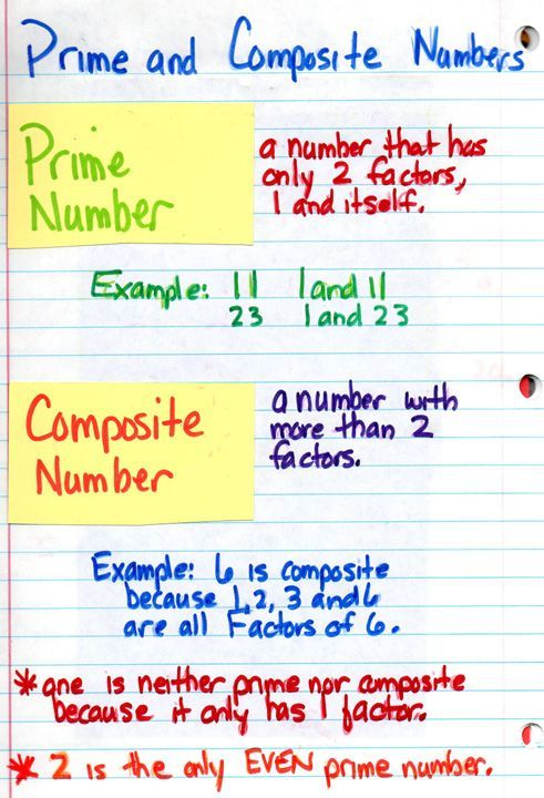 Prime and Composite Numbers School Pinterest Number anchor - prime number chart