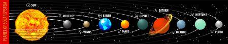 This Solar System