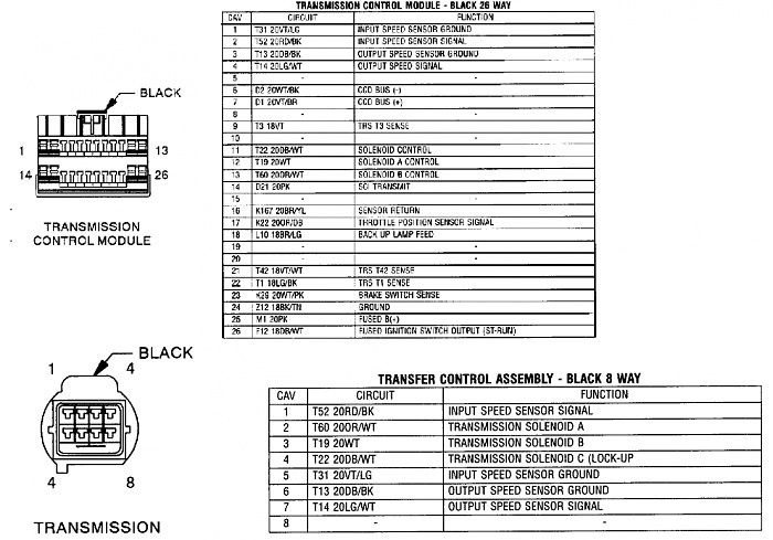 hvac electrical symbols chart electrical wiring diagrams for