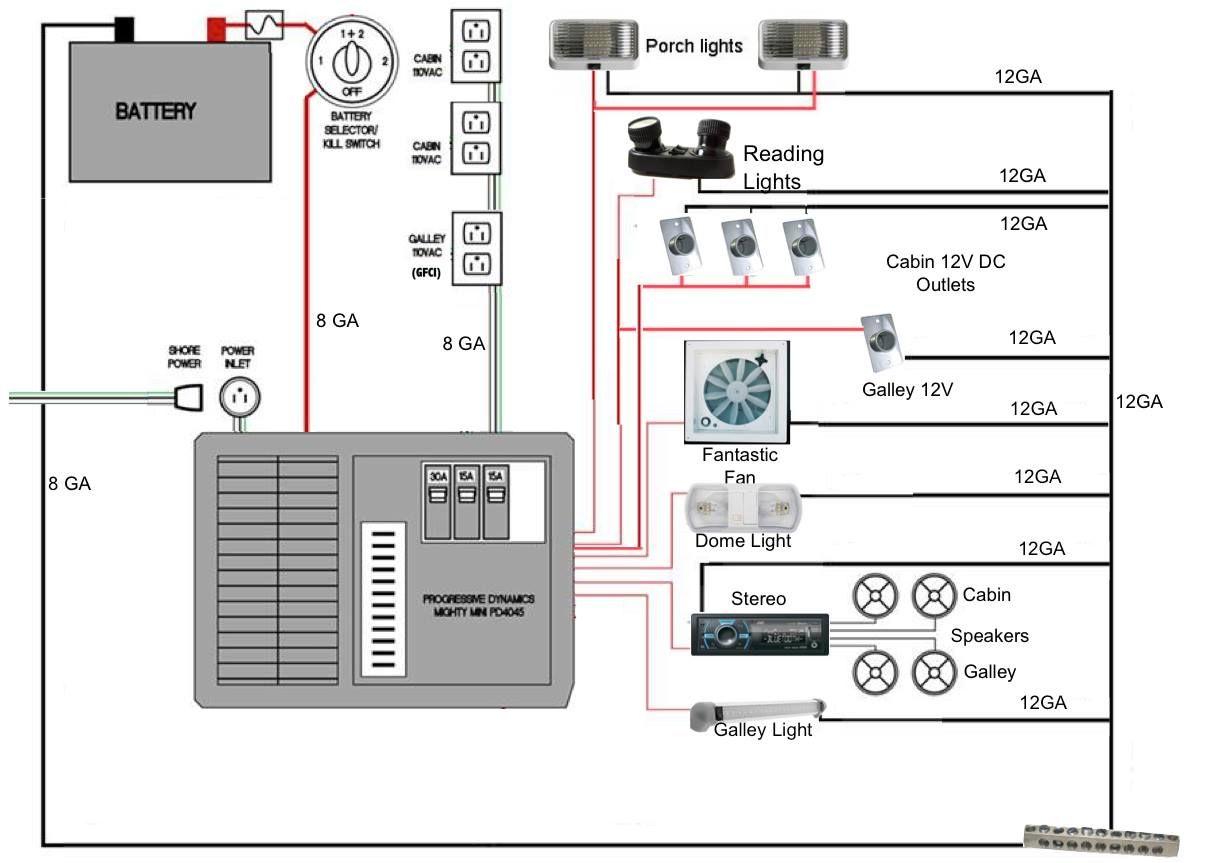 rv camper wiring diagrams auto electrical wiring diagram 1973 winnebago rv wiring harness rv camper wiring diagrams