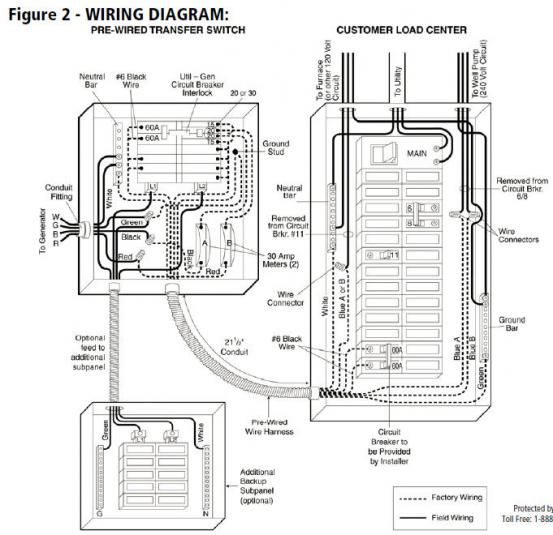 transfer switch wiring for home generator
