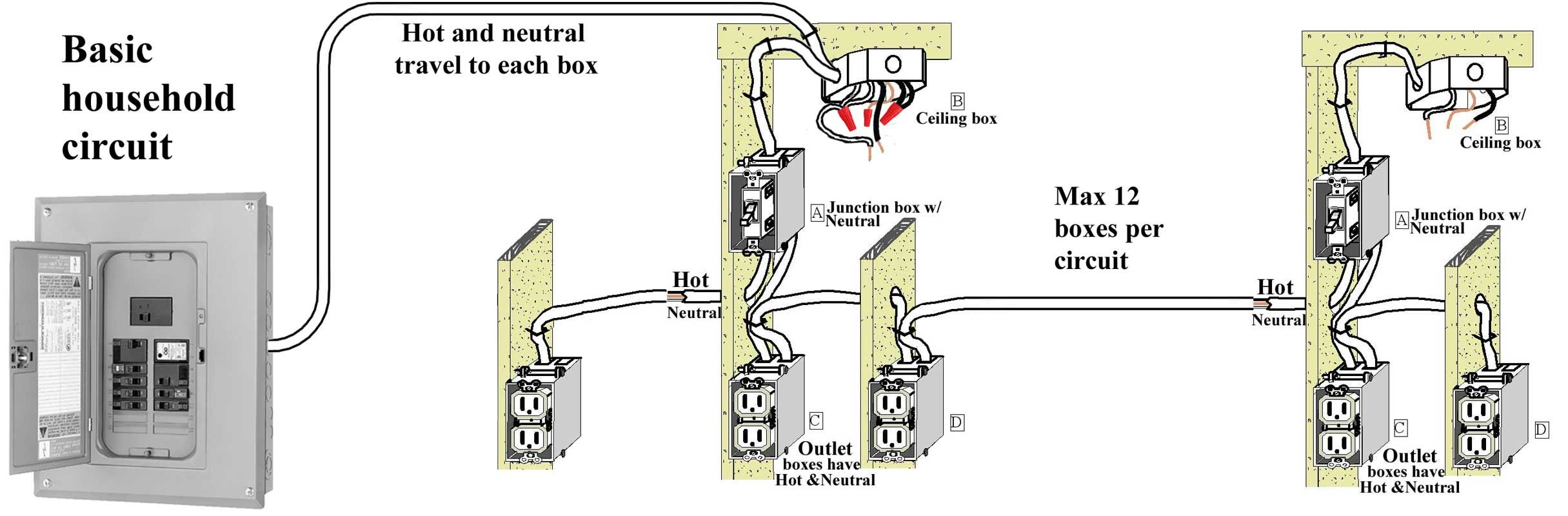 basic home electrical wiring diagram