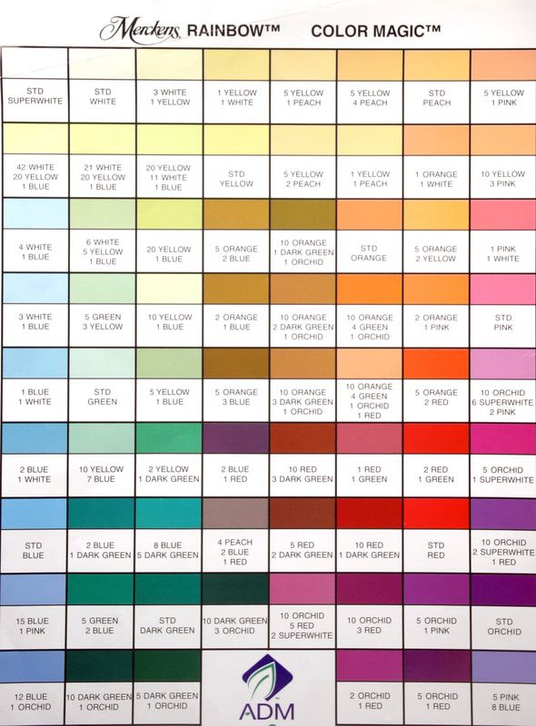 wilton food coloring chart some brands of air dry clay can be - food coloring chart