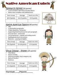 All Worksheets  Native American Worksheets - Printable ...