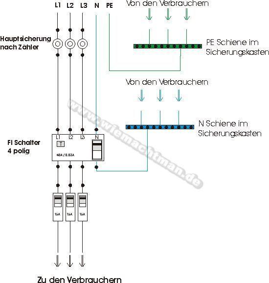 schema motor renault trafic