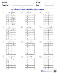 Dynamically Created Math Worksheets (free printable math ...