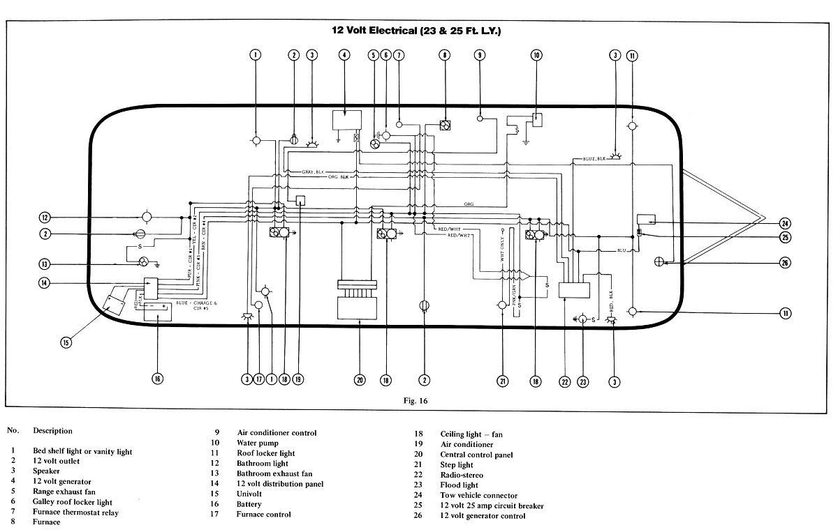 airstream interstate wiring diagram