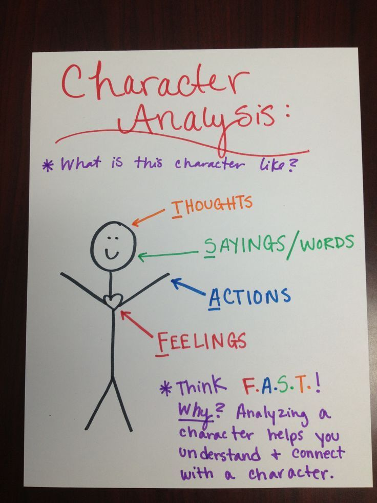 Character traits\/character analysis anchor chart Uni\/teaching - character analysis