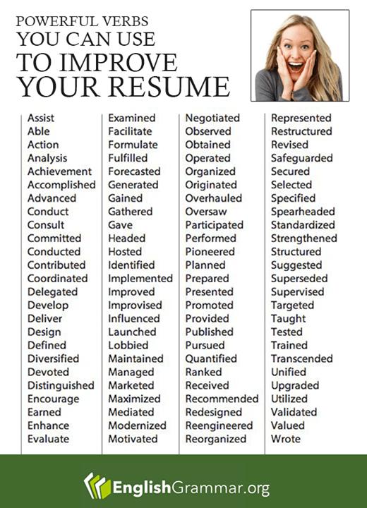 powerful resume verbs