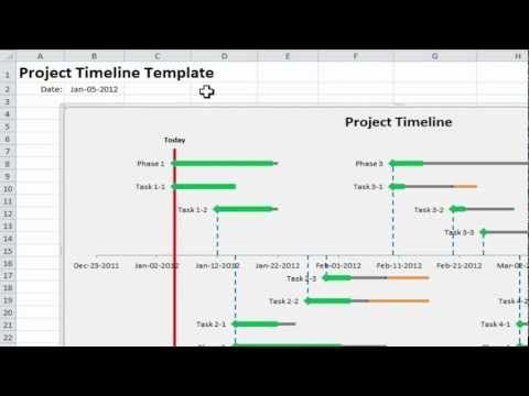 Project Timeline Template in 10 simple steps using Excel 2010 - simple timeline template