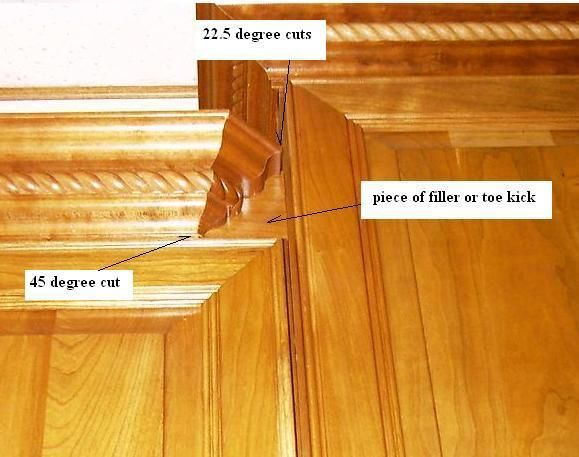 Is Trim Router For Kitchen Cabinets Cabinet Crown Molding With Bumped Cabinets | Kitchen