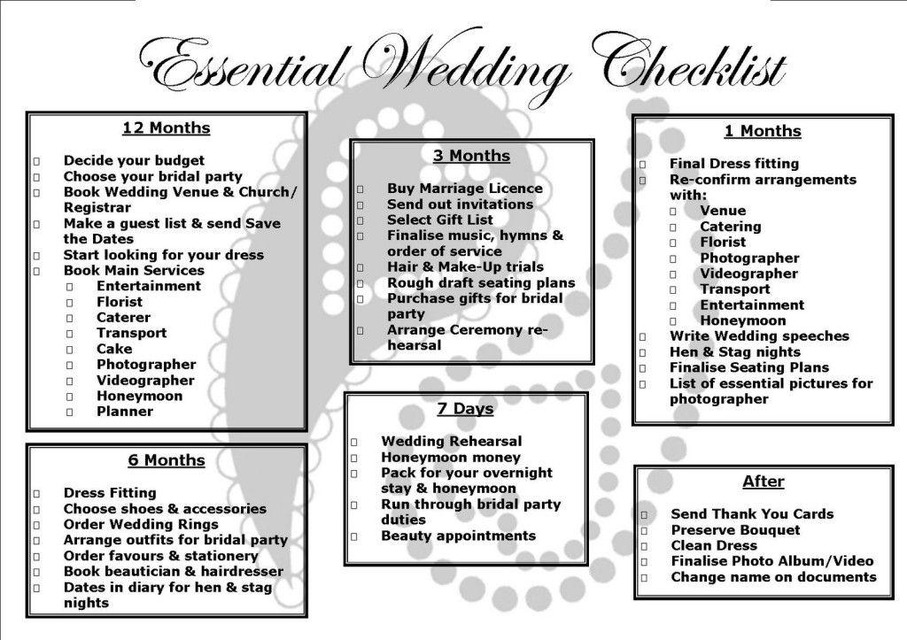 How to plan a wedding checklist Wedding vision Pinterest - wedding list