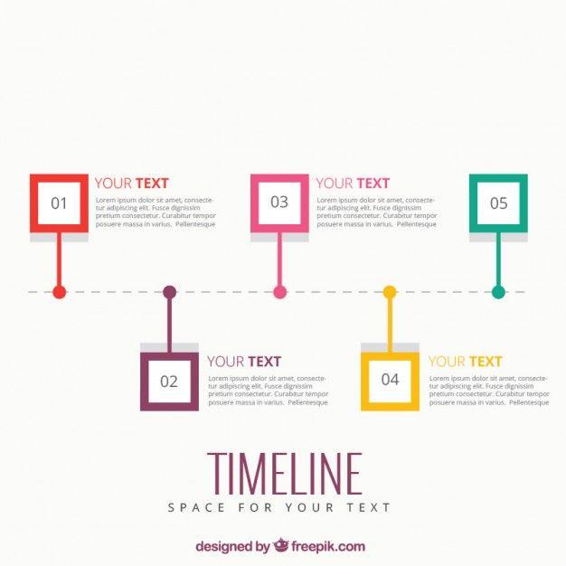 Project Scope \ Timeline prezentacja Pinterest Timeline - career timeline template