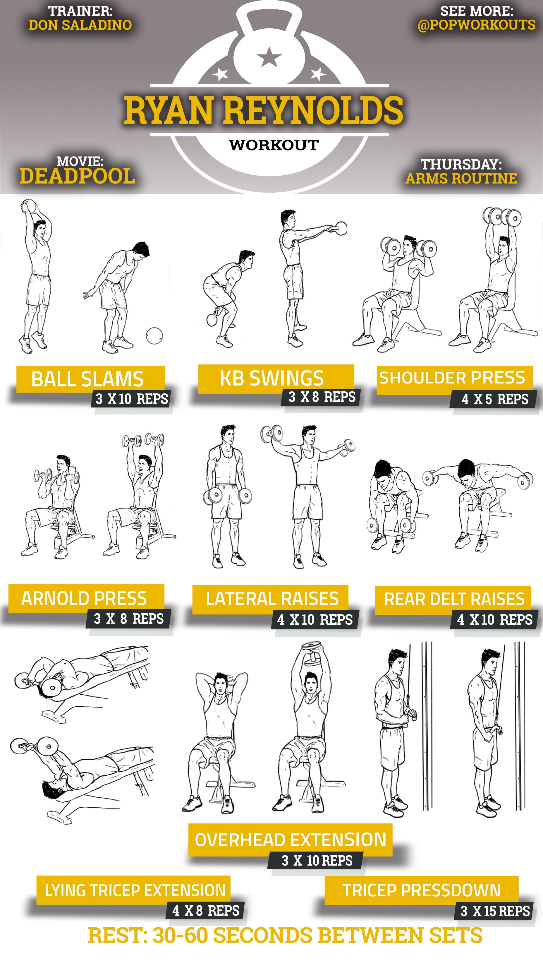 Gym Workout Chart For Chest For Men Ryan Reynolds Deadpool Routine Arms Workout Chart