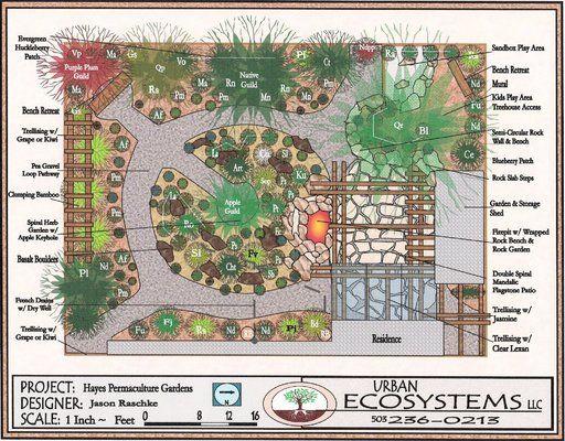 permaculture garden design - Gardening DIY Permaculture - sustainable garden design