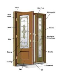 door-anatomy.jpg (307382) | Real Estate Arch. Terms ...