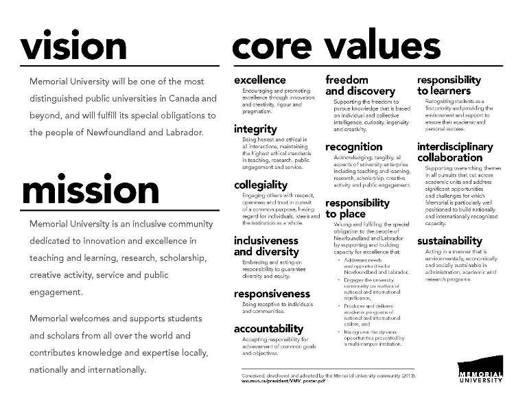 Pin by Mike Seki on Core Values Pinterest - personal value statement examples