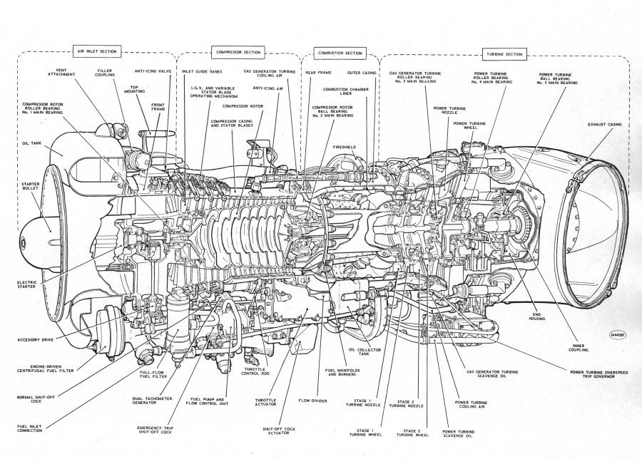 schematic of a turboshaft engine