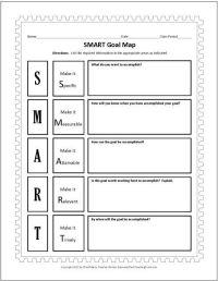 Smart Goals Worksheet | SMART Goals Template | Worksheets ...