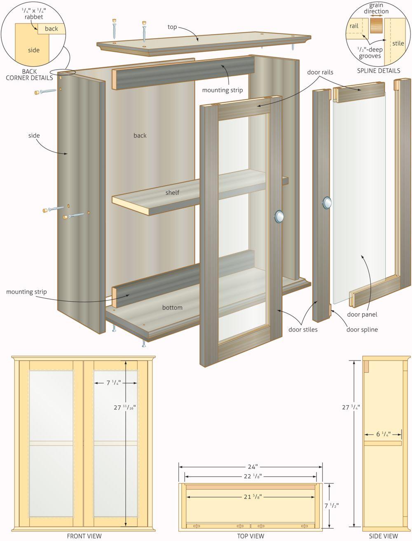 kitchen cabinet plans woodworking kitchen cabinet plans Free Woodworking Plans Bathroom Cabinets Quick