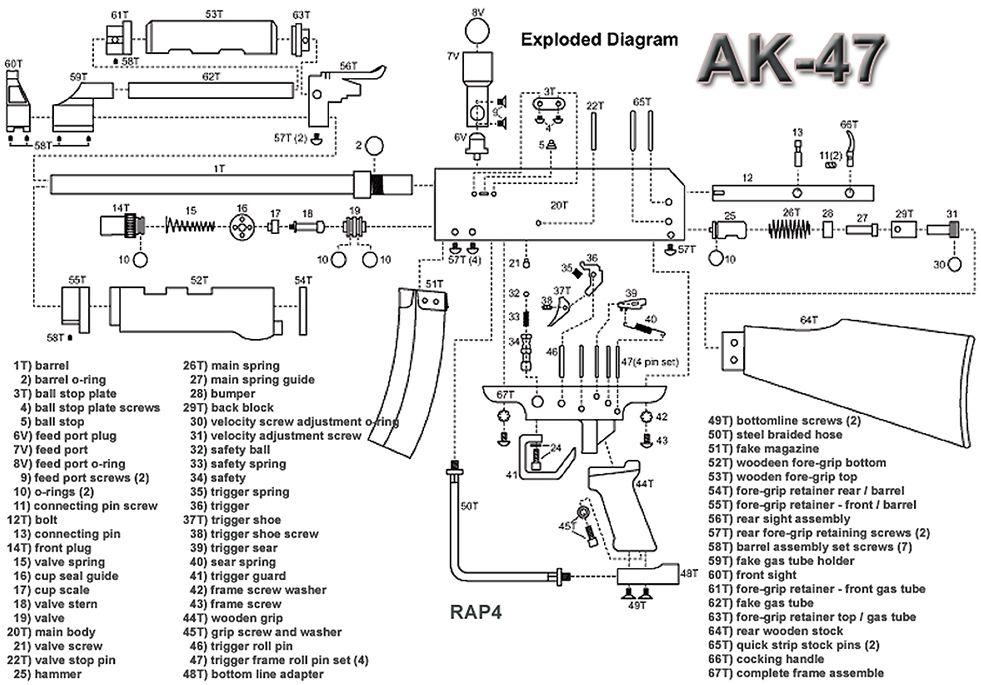 ak 47 breakdown diagram for pinterest