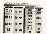 JEWELRY HALLMARKS - GOLD AND SILVER