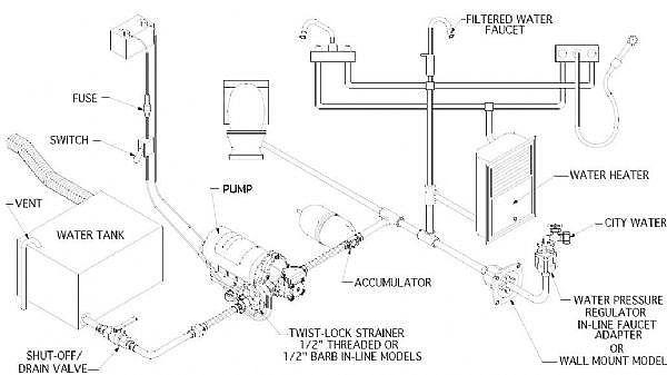 wiring diagram for water pump in campervan