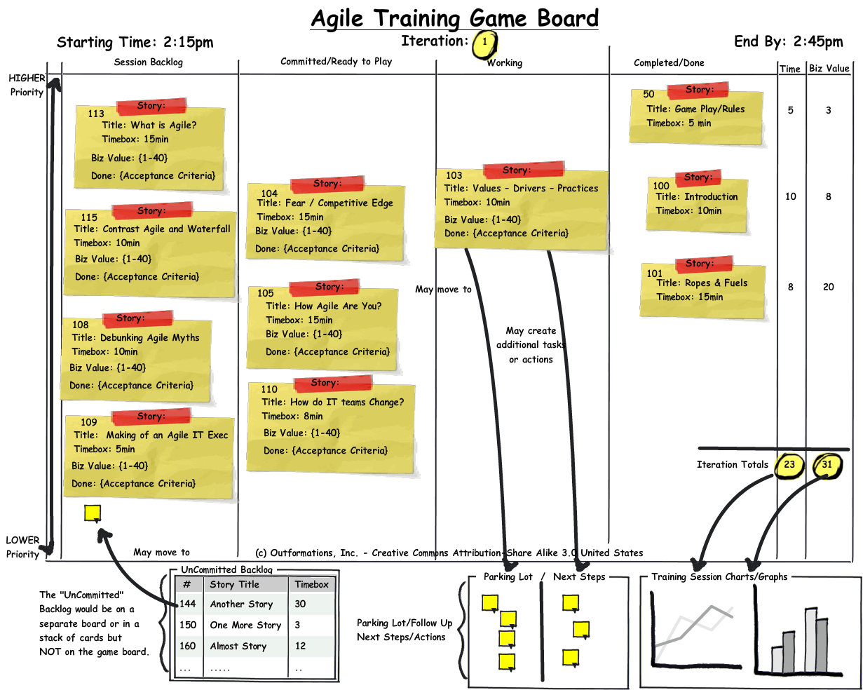 How To Build A Kickass Resume  Agile User Stories Template Write A Great User Story Ca
