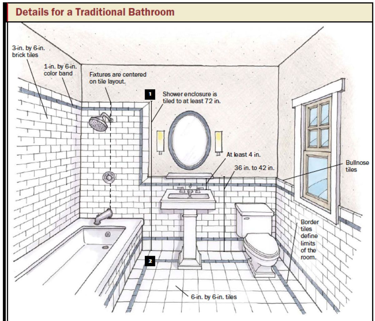 Design bathroom floor plan tool bathroom and kitchen design how to choose tile and