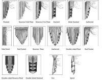 Image of: Different Styles Of Curtains And Drapes 1257 ...