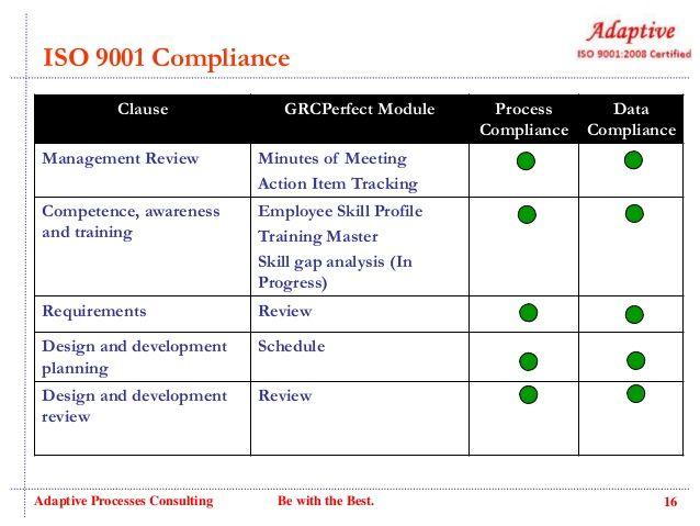 environmental management system gap analysis template - Google - management review template