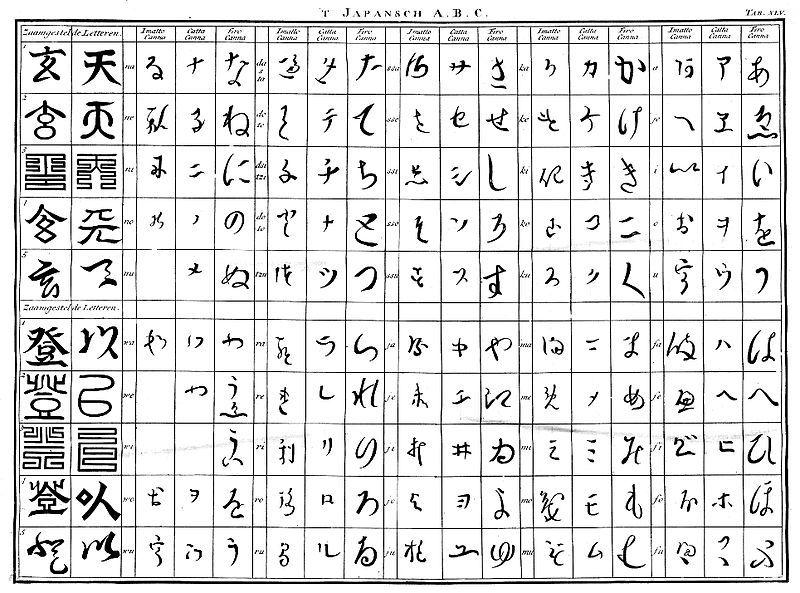 Japanese  - hiragana alphabet chart