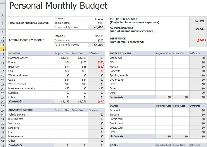 personal-monthly-budget-template Documentation Pinterest - home budget spreadsheet