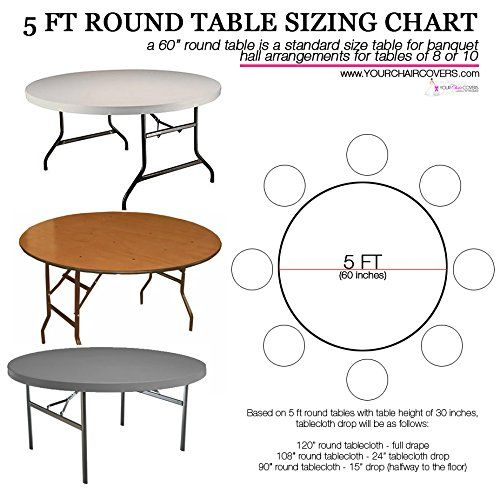 How To Buy Tablecloths For 5 Ft Round Tables Use This