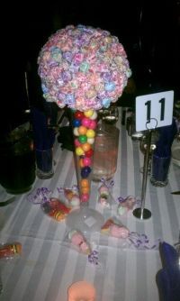 Sweet 15 centerpiece. Very sweet! | Centerpieces party ...