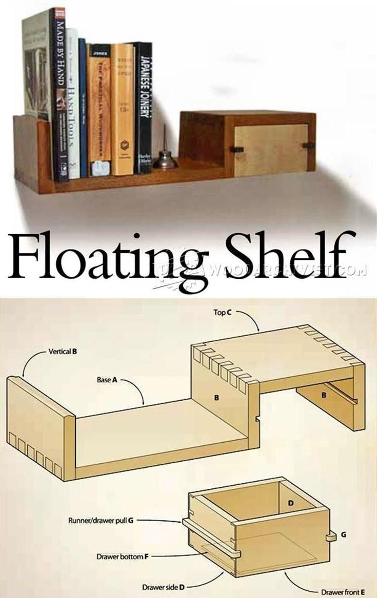 Meuble Rangement Plans 3 Basic Woodworking Tips To Help You Get Started Meubles
