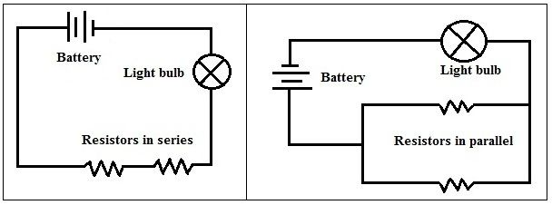 circuit with light bulb and battery