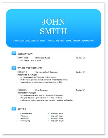 how to write a good resume with little experience resume for - resume templates for no work experience