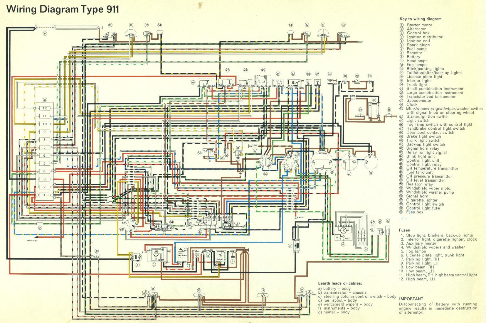 1973 porsche 911 wiring diagram