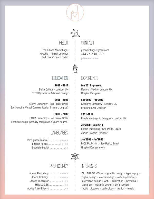 fashion design student resume
