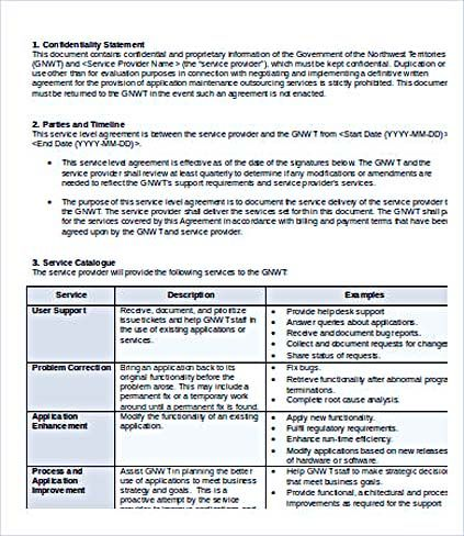 Service Level Agreement Outsourcing Template , Service Level - service level agreement template