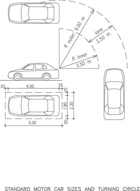 car lpg installation manual