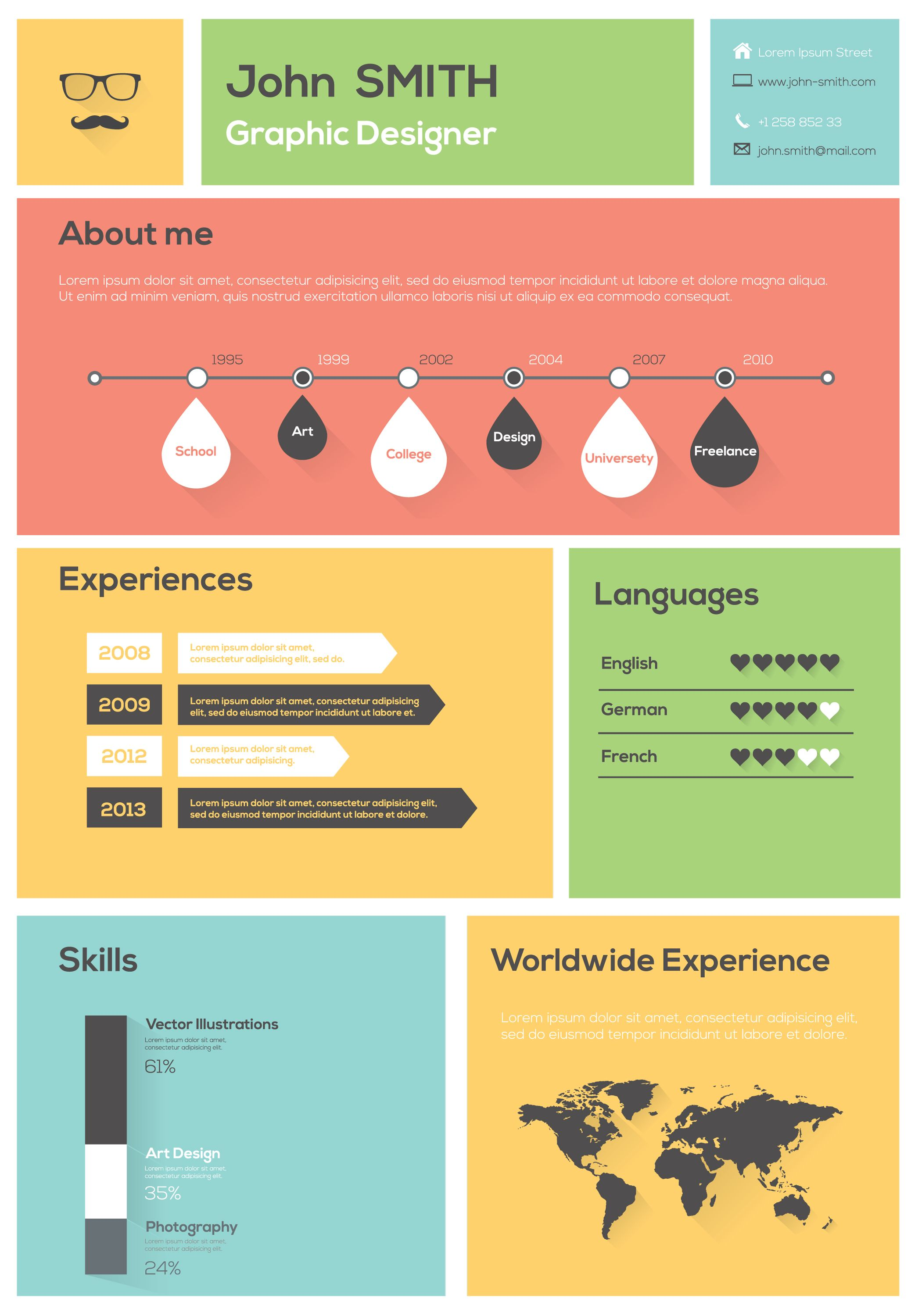 8 Resume Style Mistakes Youre Probably Making Forbes Infographic Bullet Points Google Search Powerpoint