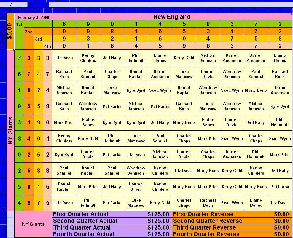 Football pool template hitecauto 100 square football board football pool sheets templates football pool template pronofoot35fo Choice Image