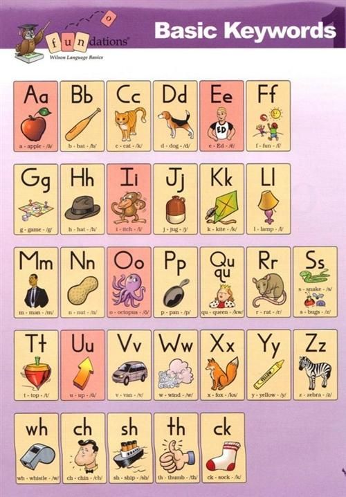 fundations chart For kids Pinterest Charts, Word work and - phonics alphabet chart