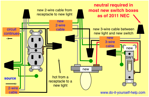 2wire Gfci Wiring Diagram Wiring Diagram To Take Hot From A Receptacle For A Light