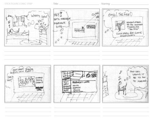 How To Sketch A New Mobile Web Mobile web, Mobiles and - website storyboard