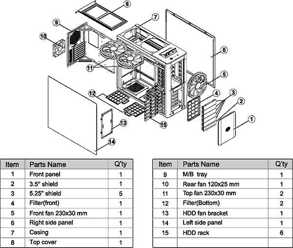 cpu parts diagram