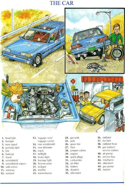 88 - THE CAR A - Picture Dictionary - English Study, explanations, free exercises, speaking ...