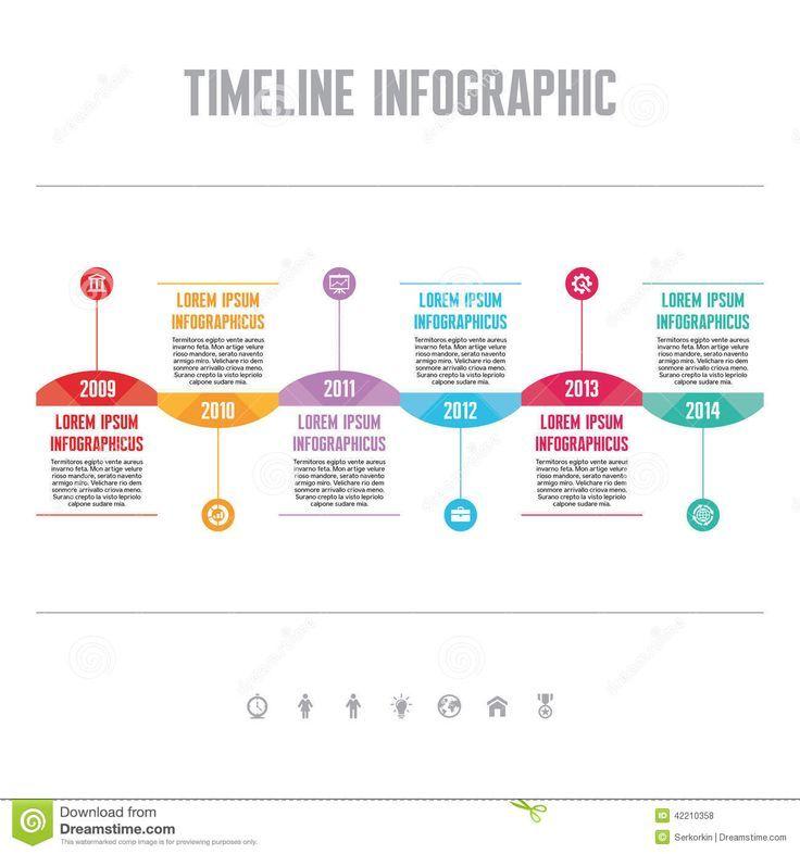 Bildresultat för infographic timeline ppt模板 Pinterest - career timeline template